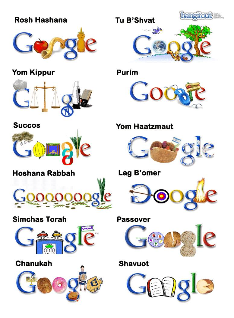 GOOGLE: Jewish Holidays | Humans of Judaism